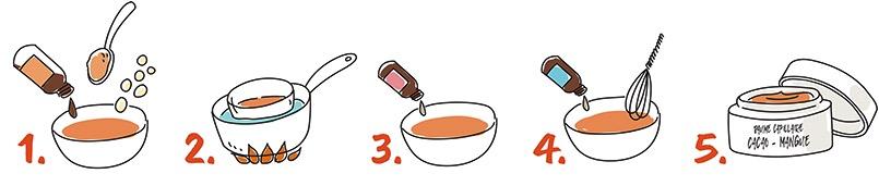 étapes de fabrication du baume capillaire